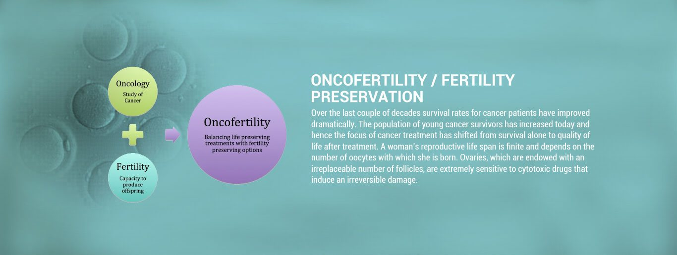 Oncofertility Treatment Center in Chennai